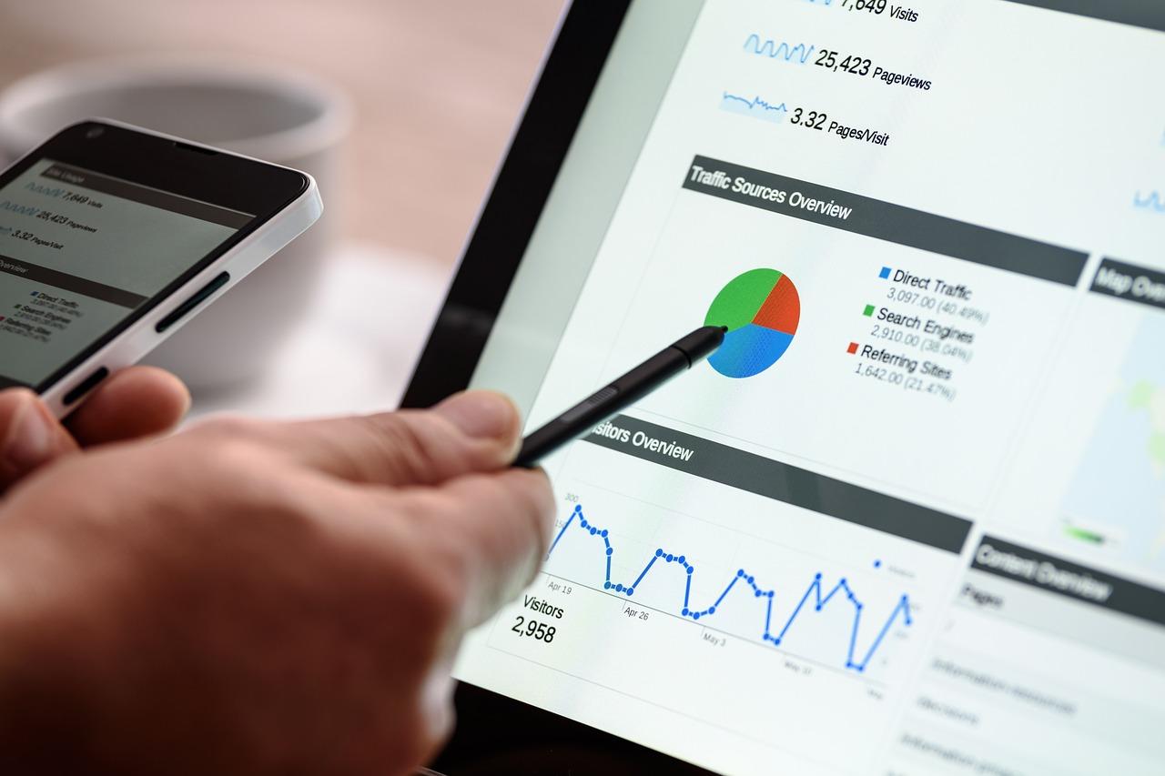 Warum AdWords regelmäßig optimiert werden muss